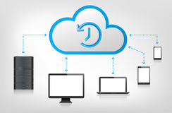 Different computer devices and cloud backup solution concept Stock Photography