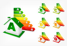 Different energy efficiency rating and house Stock Photography