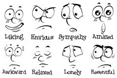 Different expressions on human face with words Royalty Free Stock Photo