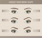 Different eyebrow shapes tutorial. vector template Stock Photo