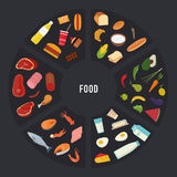 Different food groups Meat, seafood, cereals, fruits and vegetables, fast food and sweets, dairy products in round shape.  Stock Image