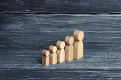 Different in growth wooden figures of people are in order in ascending order. The concept of education, the connection between stock images