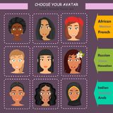Different nationalities girls avatar faces color flat icons set Stock Photos