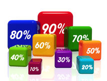 Different percentages in color 2. 3d colorful cubes with different percentages in white Stock Photo