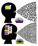 Different Reading Skills Stock Photography