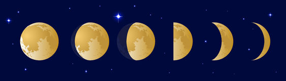 Different silhouettes of the Moon. Vector illustration set. Phases of the moon or lunar phase in the night sky with stars. Different silhouettes of the Moon Stock Photography