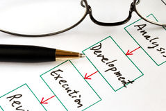 Different steps in business planning Stock Photo