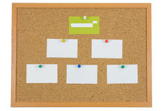 Different sticky notes on a cork board isolated on a white background Royalty Free Stock Photos