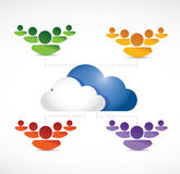 Different teams of people working using a cloud. Royalty Free Stock Images