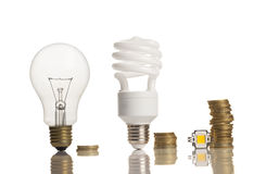 Different types of light bulbs. Money saved in different types of light bulbs Royalty Free Stock Photography