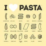 Different types and names of pasta Royalty Free Stock Image