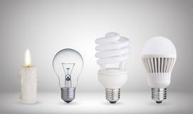 Different ways of illumination Royalty Free Stock Photos