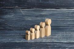 Differente nella le figure di legno della crescita della gente sia nell'ordine nell'ordine ascendente Il concetto di istruzione,  immagini stock