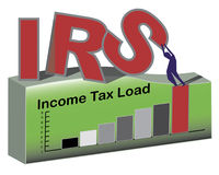 Difficoltà di IRS Immagine Stock