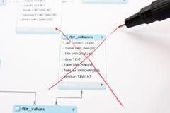 Difficulté de conception de bases de données Images libres de droits