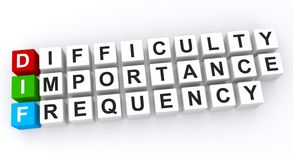 Difficulty importance frequency Stock Photography