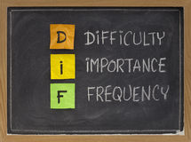 Difficulty, importance, frequency - DIF analysis. A method of assessing performance, prioritizing training needs and planning; color sticky notes, white chalk royalty free stock images