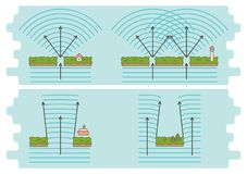Diffraction of waves example diagram stock illustration