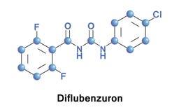 Diflubenzuron is een insecticide stock illustratie