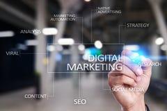 Digitaal marketing technologieconcept Internet Online SEO SMM reclame royalty-vrije stock afbeeldingen