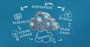 Digitaal samengesteld beeld van toestellen in het midden van diverse pictogrammen tegen blauwe achtergrond Stock Afbeelding