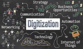 Digital-Analog-Wandlung Strategie-Konzept auf Tafel lizenzfreie abbildung