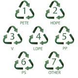Digital beteckning-bearbeta av plast-avfalls Arkivfoto