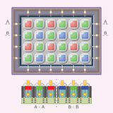 Digital camera sensor - schematic view royalty free illustration