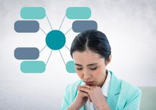 Businesswoman with mind map Royalty Free Stock Image