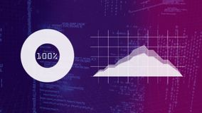 Logo downloading from 0 to 100 near a graph on purple background. Digital composite of logo downloading from 0 to 100 near a graph on purple background royalty free illustration