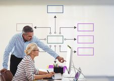 Man and woman meeting with mind map and computer Royalty Free Stock Photo