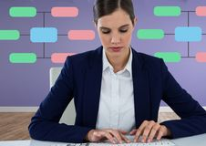 Woman at desk with mind map Stock Photos