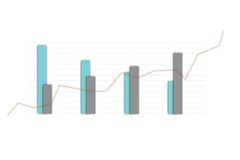 Digital erzeugte Balkendiagrammanalyse Lizenzfreies Stockfoto