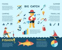 Digital  fishing activity set collection. Digital  fishing activity infographics set collection decoration objects color simple flat icon with holding net or rod Stock Photography