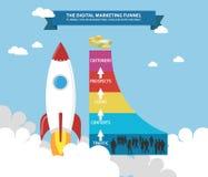 Digital Funnel Marketing Royalty Free Stock Photography