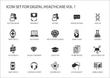 Digital healthcare and medicine  icon set.  Royalty Free Stock Images