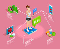Digital Healthy Lifestyle Isometric Template royalty free illustration