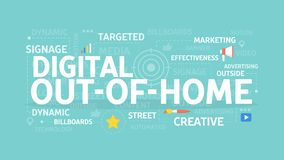 Digital hors de maison Image libre de droits