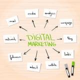 Digital Marketing Arrow Infographics Scheme Text Royalty Free Stock Image