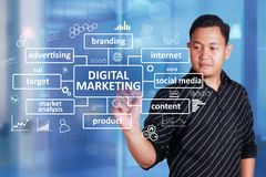 Digital Marketing Business Concept. Business concept. Asian businessman smiling and writing Digital Marketing graphic words on virtual screen. Text typography stock image
