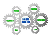 Digital marketing and business concept words in silver grey gear Stock Photos