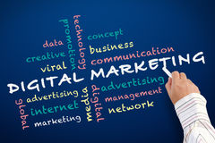 Digital marketing concept Stock Photo