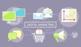 Digital Marketing Concept Royalty Free Stock Photo