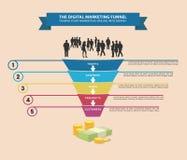 Digital Marketing Funnel Stock Photography