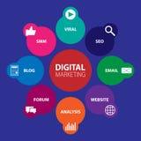 Digital marketing  illustration flat design Royalty Free Stock Photo