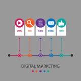 Digital marketing infographic. Flat design Royalty Free Stock Image