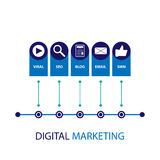 Digital marketing infographic. Flat design Royalty Free Stock Images