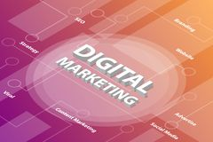 Digital marketing isometric 3d word text concept with some related text and dot connected - vector. Illustration stock illustration
