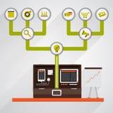 Digital marketing Stock Images