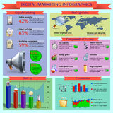 Digital marketing management infographic report Stock Photos